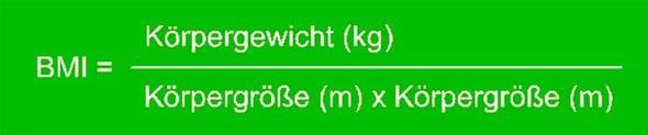 Das Ausmaß des Übergewichts wird mithilfe des sogenannten Body Mass Index (BMI) ermittelt. Der BMI ist der Quotient aus Gewicht (kg) und Körpergröße zum Quadrat (m²).